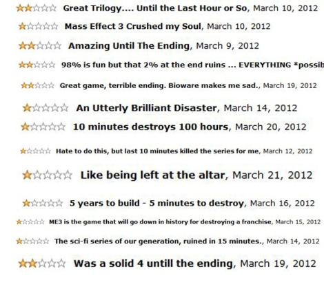 Mass Effect 3 Amazon Reviews