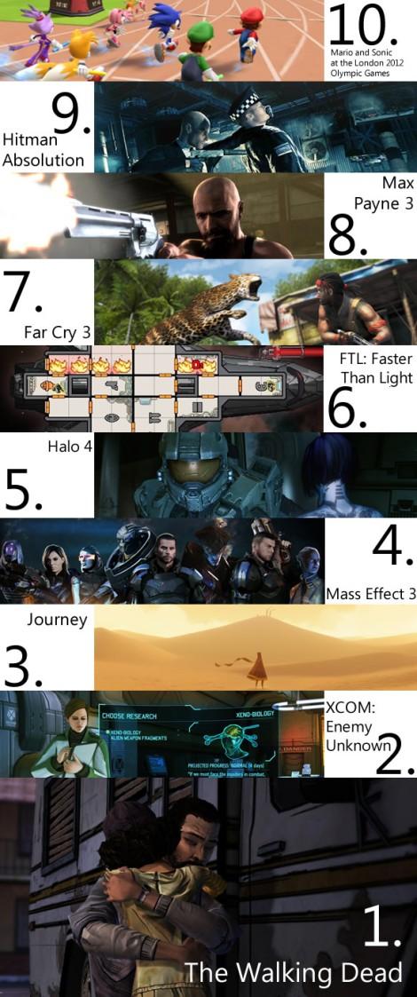 Top 10 Games 2012