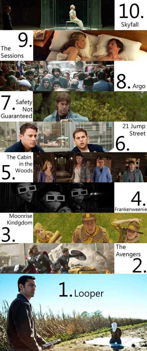 Top 10 Movies 2012