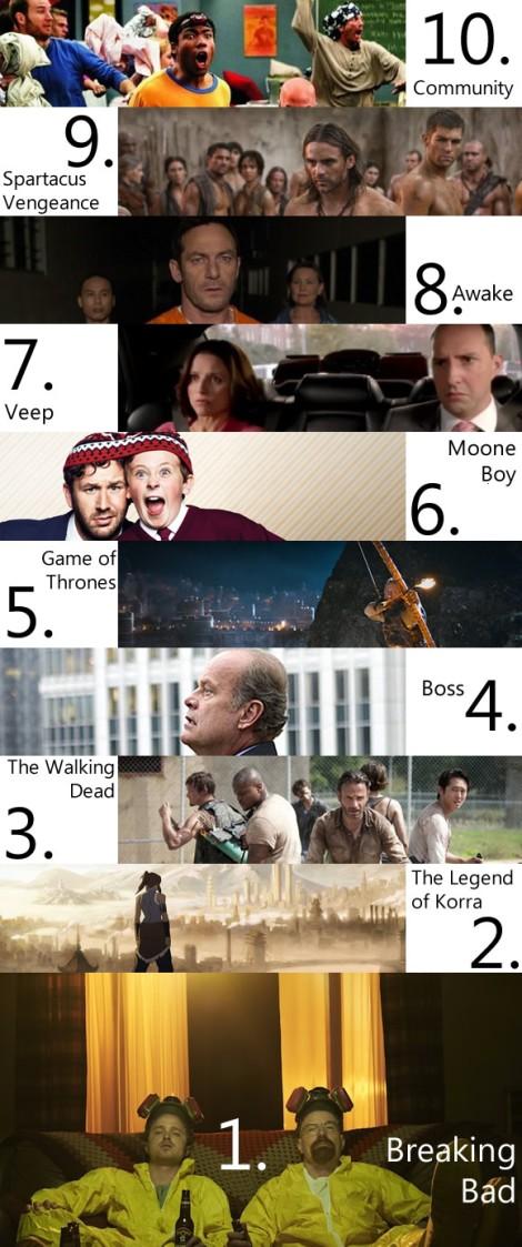 Top 10 TV 2012 Dave watching stuff